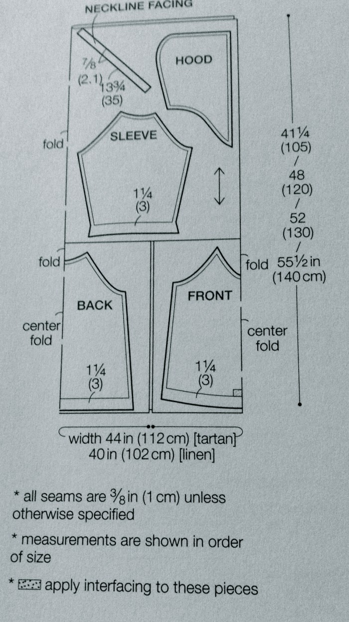 fabric layout